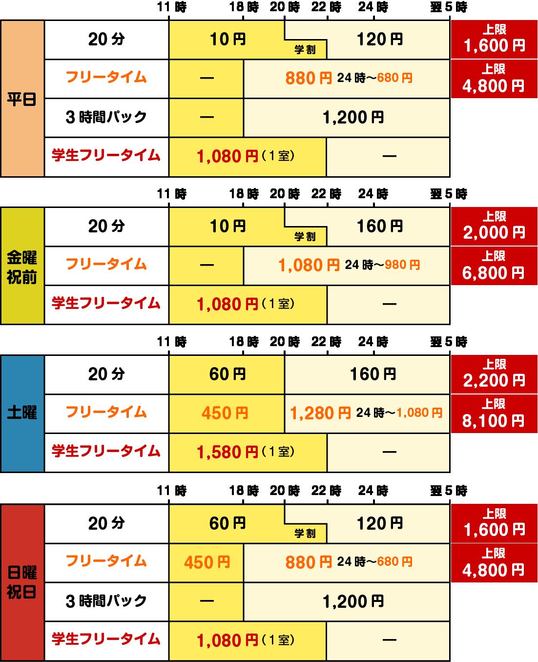 玉島店のカラオケ料金表