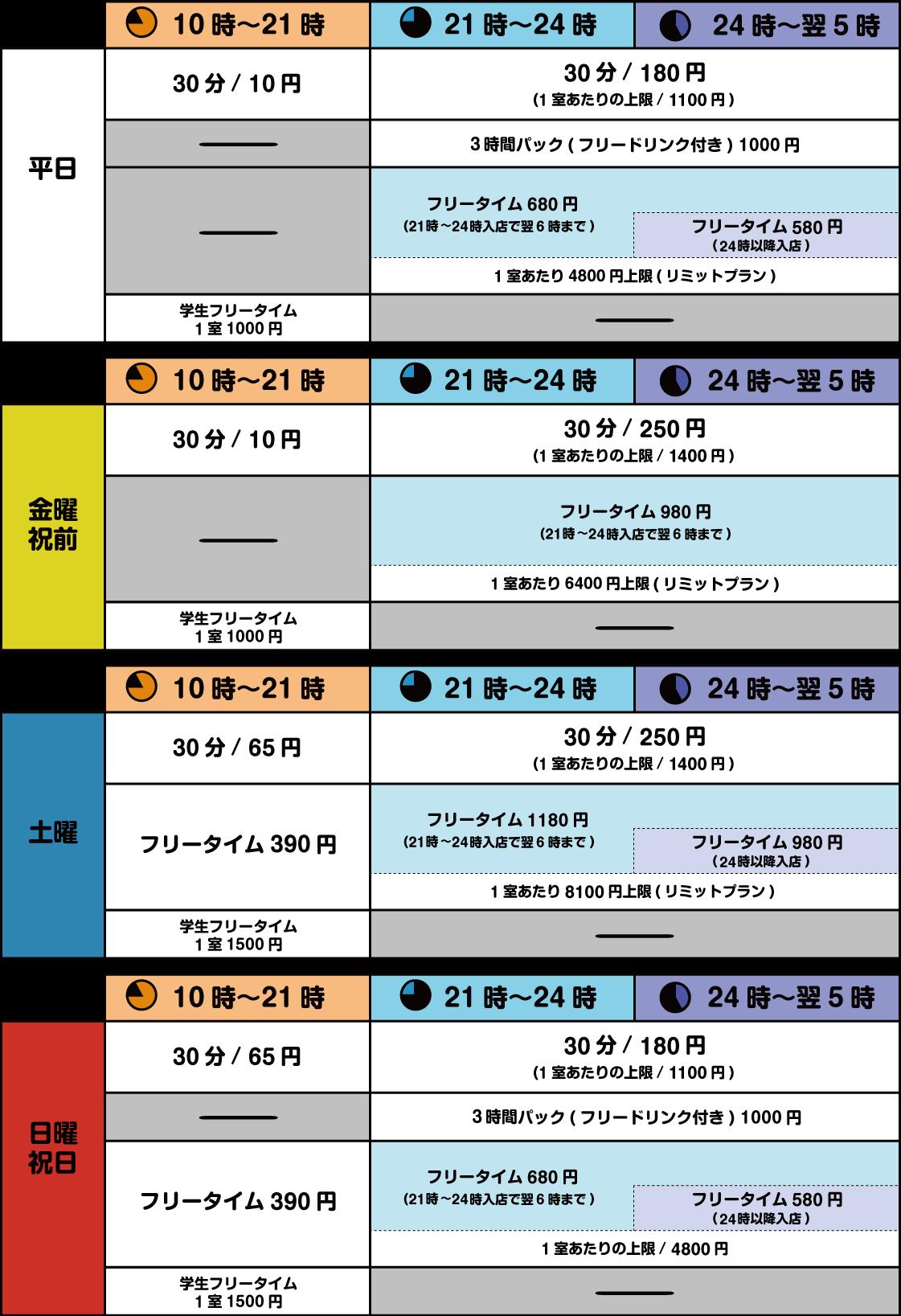 水玉店のカラオケ料金表