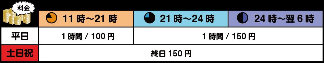 玉島店のダーツ料金表